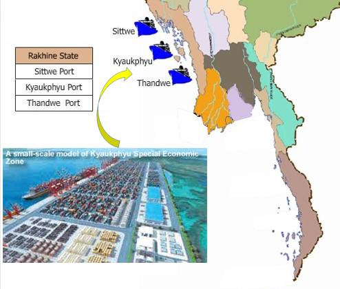 sea-ports-view